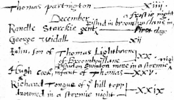 Richard Starkie and John Lightbowne burials in St. Mary's, Eccles, 1627